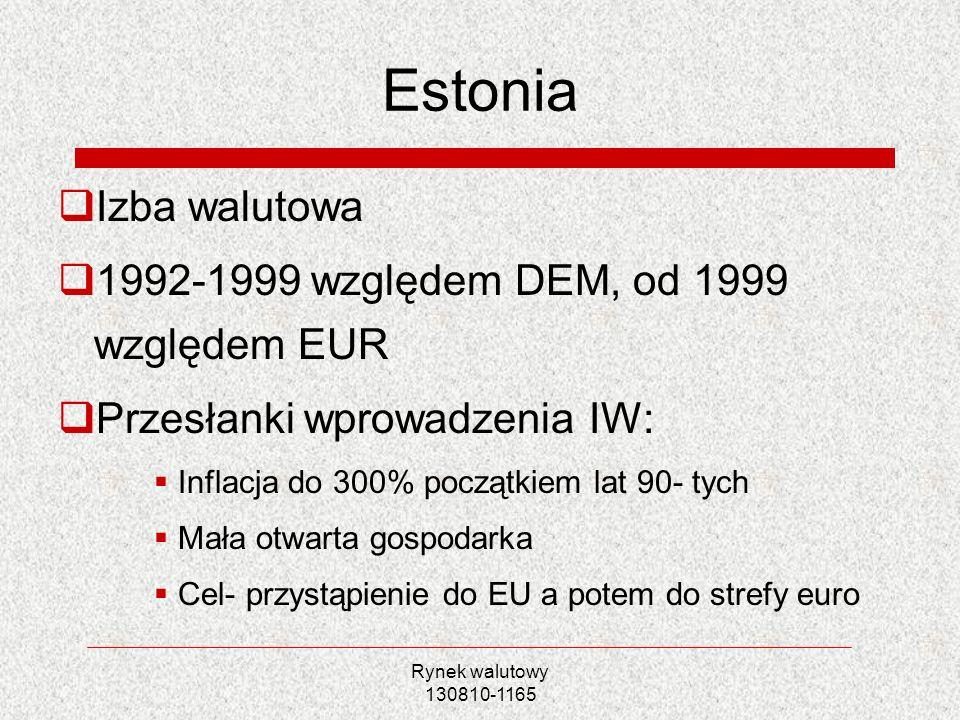 Rynek walutowy 130810-1165 Estonia Izba walutowa 1992-1999 względem DEM, od 1999 względem EUR Przesłanki wprowadzenia IW: Inflacja do 300% początkiem