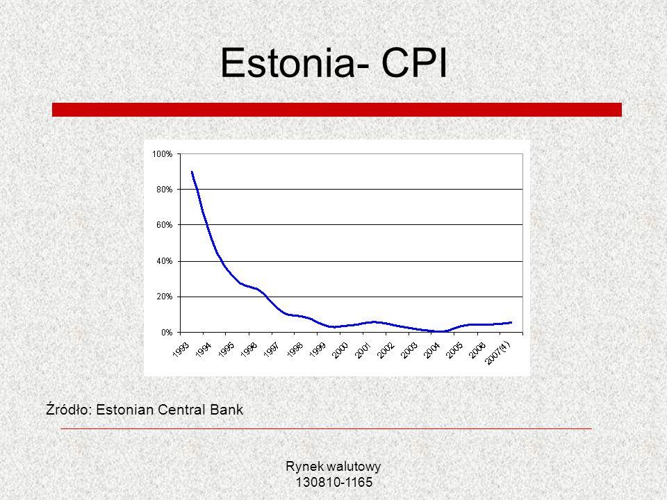 Rynek walutowy 130810-1165 Estonia- CPI Źródło: Estonian Central Bank