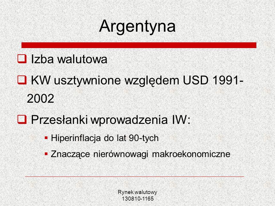 Rynek walutowy 130810-1165 Argentyna Izba walutowa KW usztywnione względem USD 1991- 2002 Przesłanki wprowadzenia IW: Hiperinflacja do lat 90-tych Zna