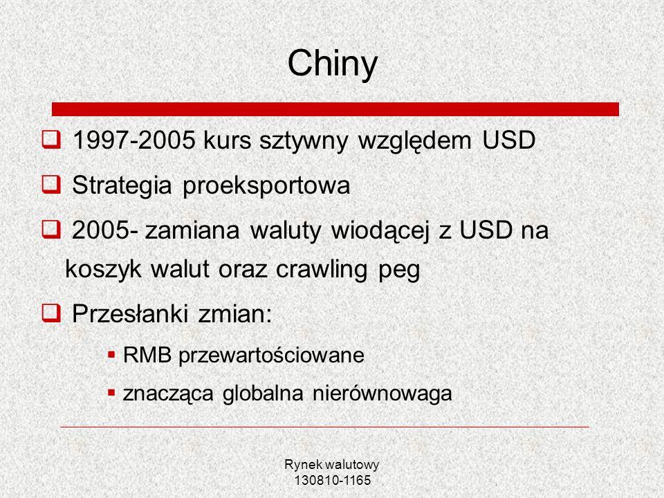 Rynek walutowy 130810-1165 Chiny 1997-2005 kurs sztywny względem USD Strategia proeksportowa 2005- zamiana waluty wiodącej z USD na koszyk walut oraz
