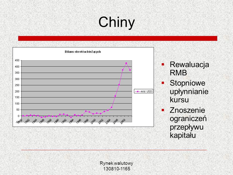 Rynek walutowy 130810-1165 Chiny Rewaluacja RMB Stopniowe upłynnianie kursu Znoszenie ograniczeń przepływu kapitału