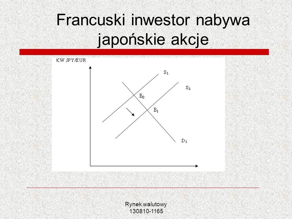 Rynek walutowy 130810-1165 Francuski inwestor nabywa japońskie akcje