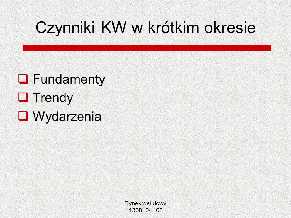 Rynek walutowy 130810-1165 Czynniki KW w krótkim okresie Fundamenty Trendy Wydarzenia