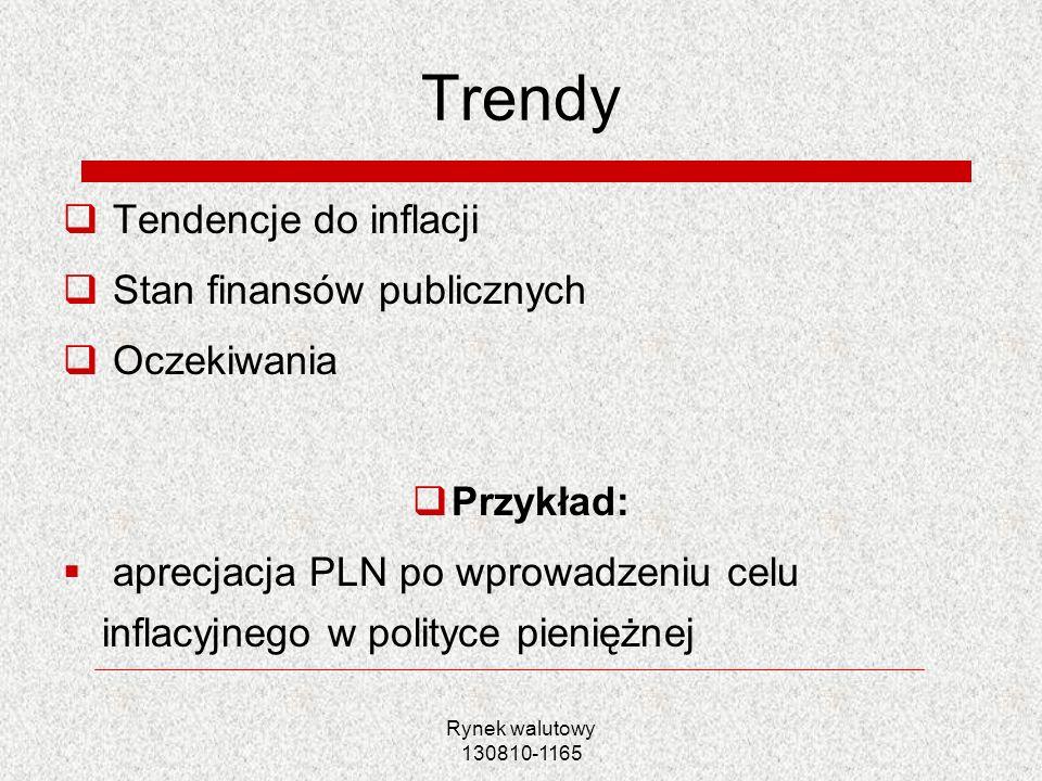 Rynek walutowy 130810-1165 Trendy Tendencje do inflacji Stan finansów publicznych Oczekiwania Przykład: aprecjacja PLN po wprowadzeniu celu inflacyjne