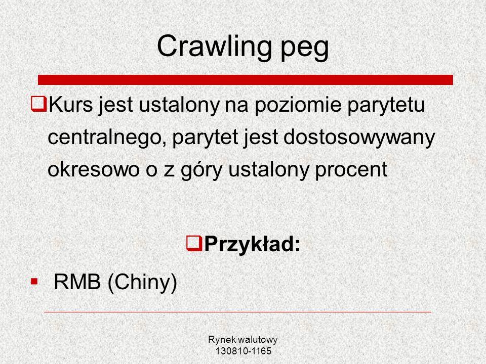 Rynek walutowy 130810-1165 Crawling peg Kurs jest ustalony na poziomie parytetu centralnego, parytet jest dostosowywany okresowo o z góry ustalony pro