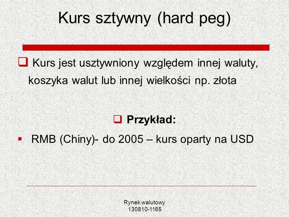 Rynek walutowy 130810-1165 Kurs sztywny (hard peg) Kurs jest usztywniony względem innej waluty, koszyka walut lub innej wielkości np. złota Przykład: