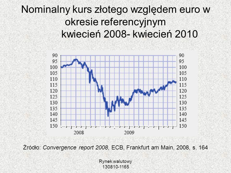 Rynek walutowy 130810-1165 Nominalny kurs złotego względem euro w okresie referencyjnym kwiecień 2008- kwiecień 2010 Źródło: Convergence report 2008,