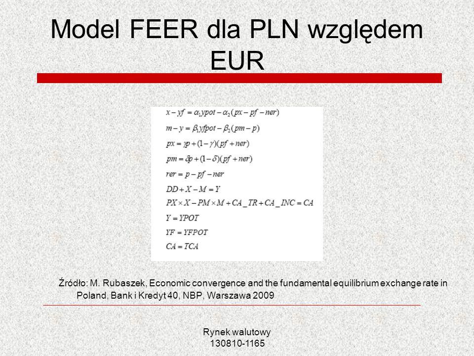Rynek walutowy 130810-1165 Model FEER dla PLN względem EUR Źródło: M. Rubaszek, Economic convergence and the fundamental equilibrium exchange rate in