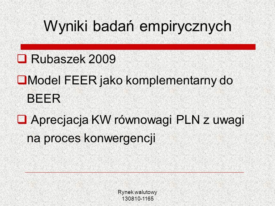 Rynek walutowy 130810-1165 Wyniki badań empirycznych Rubaszek 2009 Model FEER jako komplementarny do BEER Aprecjacja KW równowagi PLN z uwagi na proce