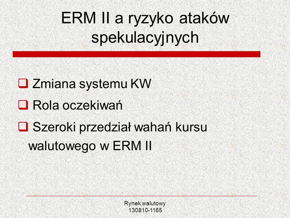Rynek walutowy 130810-1165 ERM II a ryzyko ataków spekulacyjnych Zmiana systemu KW Rola oczekiwań Szeroki przedział wahań kursu walutowego w ERM II