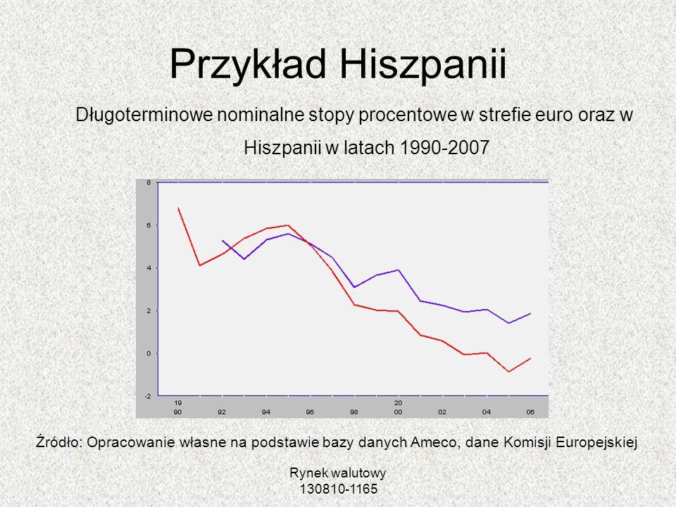 Rynek walutowy 130810-1165 Przykład Hiszpanii Długoterminowe nominalne stopy procentowe w strefie euro oraz w Hiszpanii w latach 1990-2007 Źródło: Opr