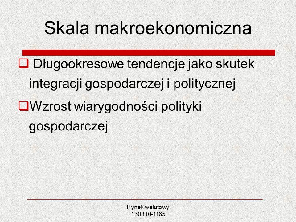 Rynek walutowy 130810-1165 Skala makroekonomiczna Długookresowe tendencje jako skutek integracji gospodarczej i politycznej Wzrost wiarygodności polit