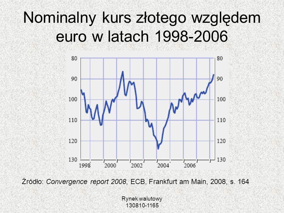 Rynek walutowy 130810-1165 Nominalny kurs złotego względem euro w latach 1998-2006 Źródło: Convergence report 2008, ECB, Frankfurt am Main, 2008, s. 1
