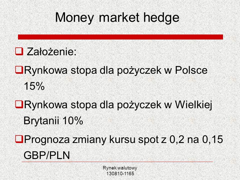 Rynek walutowy 130810-1165 Money market hedge Założenie: Rynkowa stopa dla pożyczek w Polsce 15% Rynkowa stopa dla pożyczek w Wielkiej Brytanii 10% Pr