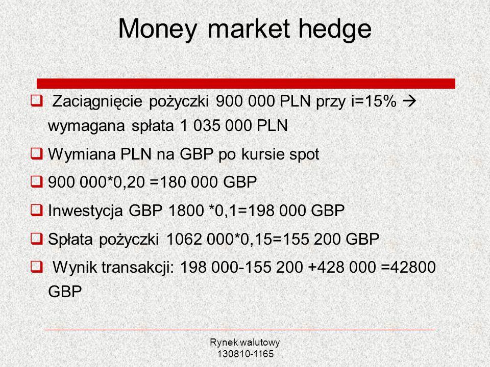 Rynek walutowy 130810-1165 Money market hedge Zaciągnięcie pożyczki 900 000 PLN przy i=15% wymagana spłata 1 035 000 PLN Wymiana PLN na GBP po kursie
