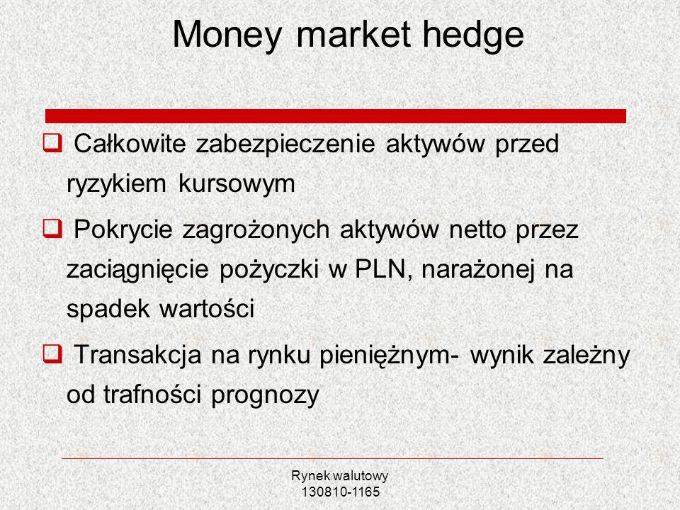 Rynek walutowy 130810-1165 Money market hedge Całkowite zabezpieczenie aktywów przed ryzykiem kursowym Pokrycie zagrożonych aktywów netto przez zaciąg