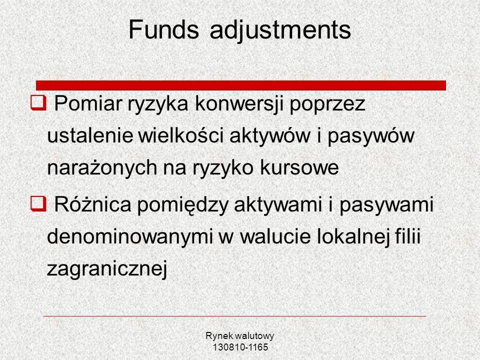 Rynek walutowy 130810-1165 Funds adjustments Pomiar ryzyka konwersji poprzez ustalenie wielkości aktywów i pasywów narażonych na ryzyko kursowe Różnic