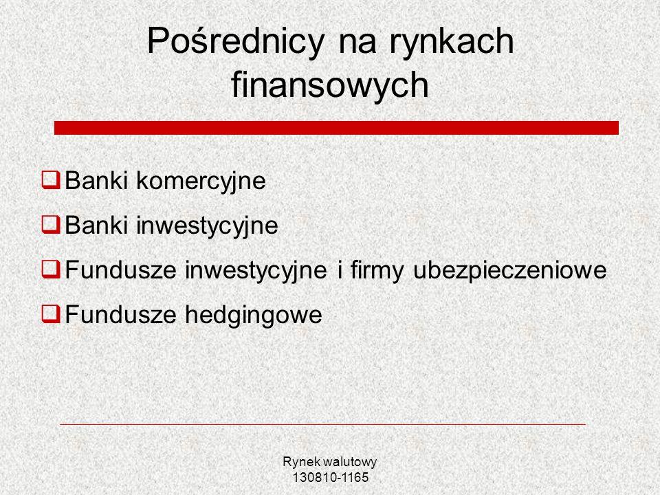 Rynek walutowy 130810-1165 Pośrednicy na rynkach finansowych Banki komercyjne Banki inwestycyjne Fundusze inwestycyjne i firmy ubezpieczeniowe Fundusz