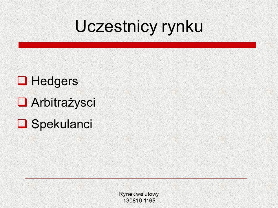 Rynek walutowy 130810-1165 Uczestnicy rynku Hedgers Arbitrażysci Spekulanci