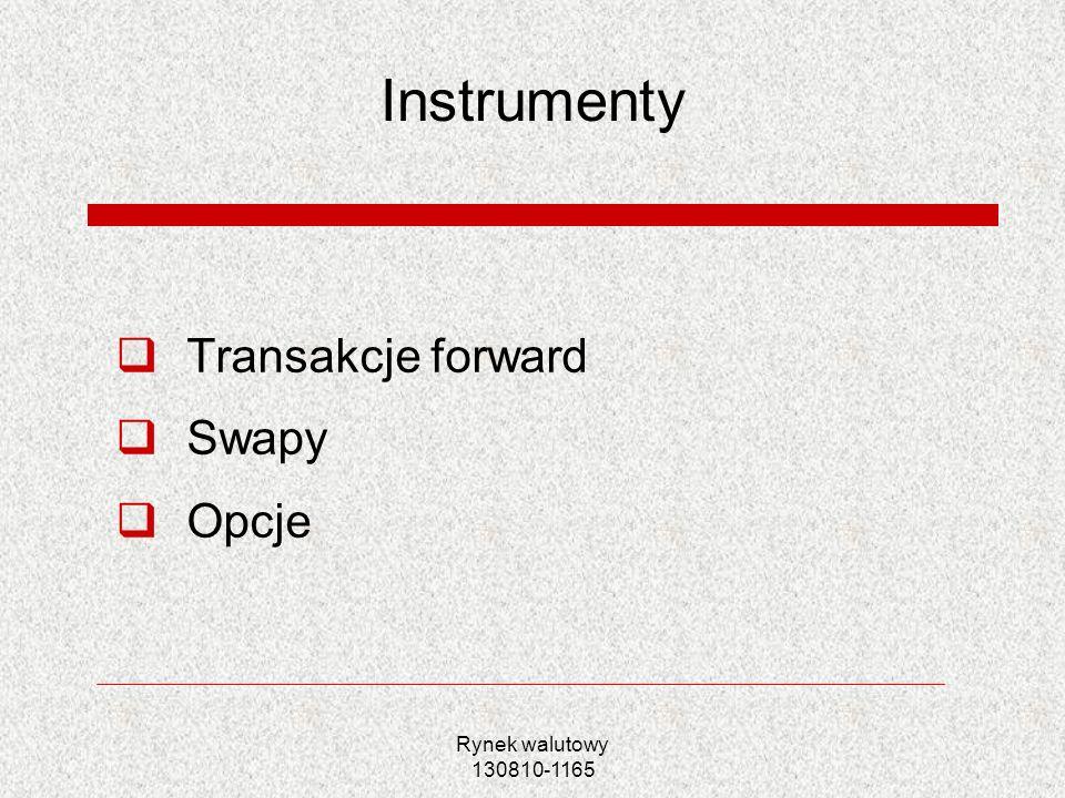 Rynek walutowy 130810-1165 Instrumenty Transakcje forward Swapy Opcje