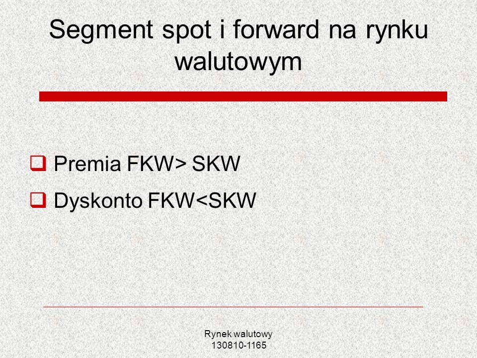 Rynek walutowy 130810-1165 Segment spot i forward na rynku walutowym Premia FKW> SKW Dyskonto FKW<SKW