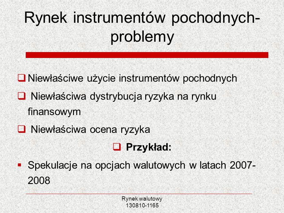 Rynek walutowy 130810-1165 Rynek instrumentów pochodnych- problemy Niewłaściwe użycie instrumentów pochodnych Niewłaściwa dystrybucja ryzyka na rynku