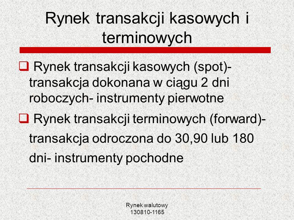 Rynek walutowy 130810-1165 Swapy walutowe Instrument będący umową zamiany określonej kwoty jednej waluty na drugą po kursie spot przy jednoczesnym zawarciu transakcji odwrotnej po kursie forward w określonym czasie w przyszłości Zakład o kierunek zmiany kursu walutowego Przykład: firma chcąca zainwestować USD w papiery wartościowe denominowane w EUR potrzebująca USD ponownie za 3 miesiące