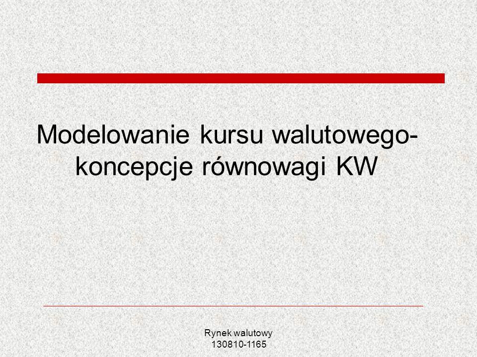 Rynek walutowy 130810-1165 FEER dla PLN względem EUR Przykładowa estymacja: Rubaszek 2005 Skala nierównowagi wewnętrznej- luka popytowa Równowaga zewnętrzna- kryterium wypłacalności
