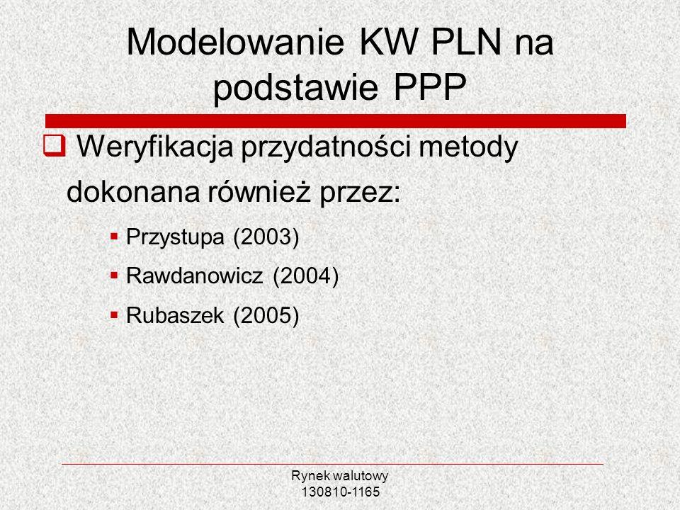 Rynek walutowy 130810-1165 Modelowanie KW PLN na podstawie PPP Weryfikacja przydatności metody dokonana również przez: Przystupa (2003) Rawdanowicz (2