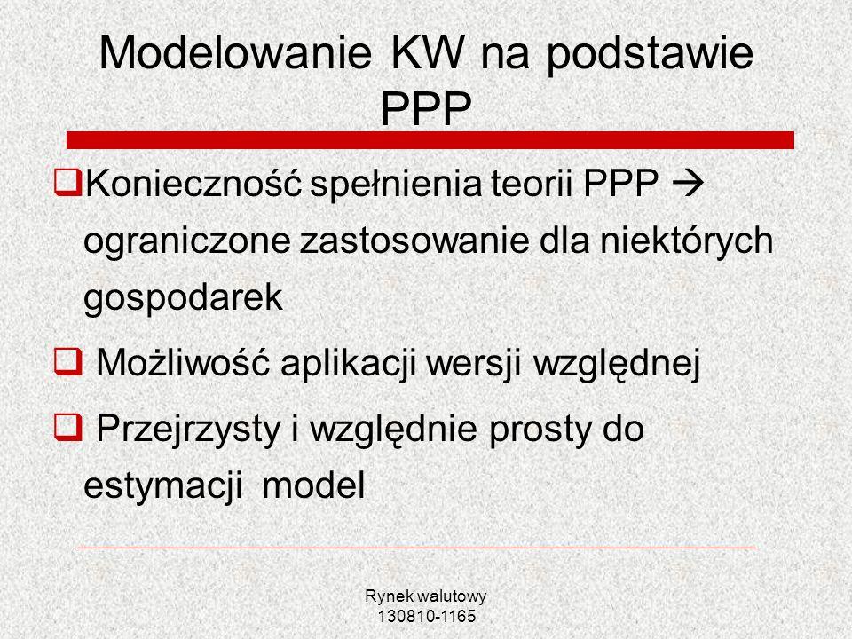 Rynek walutowy 130810-1165 Modelowanie KW na podstawie PPP Konieczność spełnienia teorii PPP ograniczone zastosowanie dla niektórych gospodarek Możliw