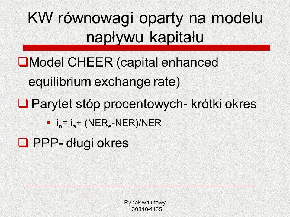 Rynek walutowy 130810-1165 KW równowagi oparty na modelu napływu kapitału Model CHEER (capital enhanced equilibrium exchange rate) Parytet stóp procen