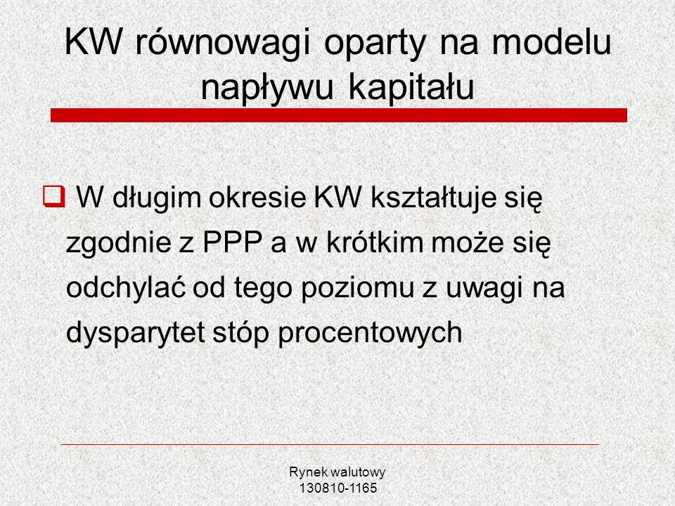 Rynek walutowy 130810-1165 KW równowagi oparty na modelu napływu kapitału W długim okresie KW kształtuje się zgodnie z PPP a w krótkim może się odchyl