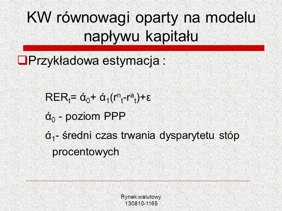 Rynek walutowy 130810-1165 KW równowagi oparty na modelu napływu kapitału Przykładowa estymacja : RER t = ά 0 + ά 1 (r n t -r a t )+ε ά 0 - poziom PPP