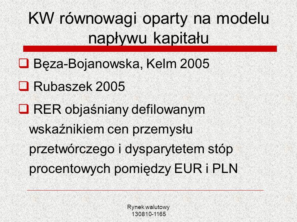 Rynek walutowy 130810-1165 KW równowagi oparty na modelu napływu kapitału Bęza-Bojanowska, Kelm 2005 Rubaszek 2005 RER objaśniany defilowanym wskaźnik