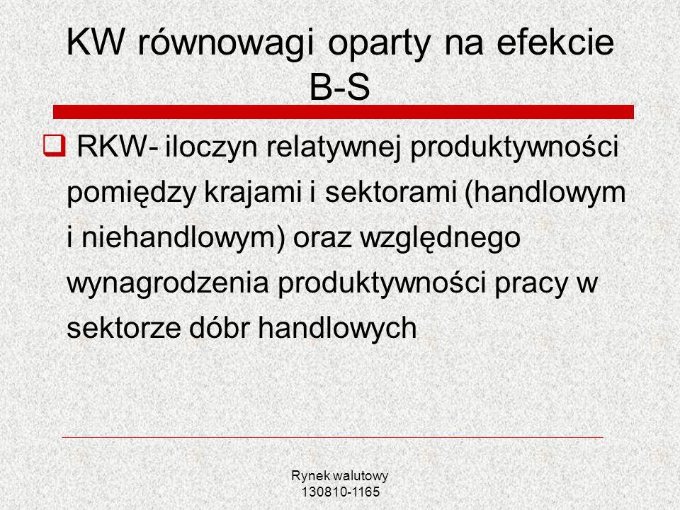 Rynek walutowy 130810-1165 KW równowagi oparty na efekcie B-S RKW- iloczyn relatywnej produktywności pomiędzy krajami i sektorami (handlowym i niehand