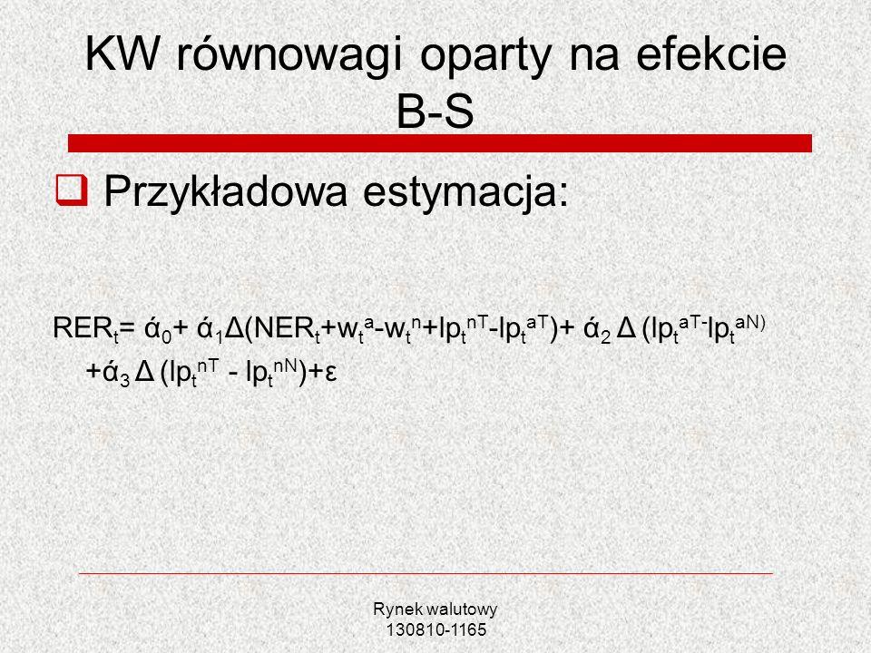 Rynek walutowy 130810-1165 KW równowagi oparty na efekcie B-S Przykładowa estymacja: RER t = ά 0 + ά 1 Δ(NER t +w t a -w t n +lp t nT -lp t aT )+ ά 2