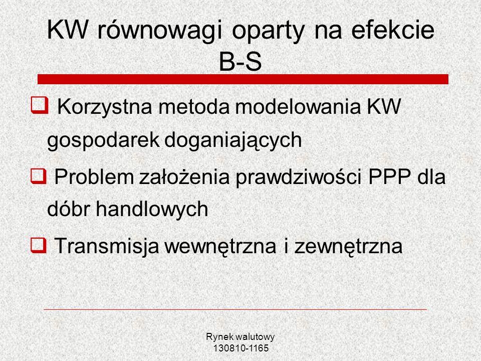 Rynek walutowy 130810-1165 KW równowagi oparty na efekcie B-S Korzystna metoda modelowania KW gospodarek doganiających Problem założenia prawdziwości