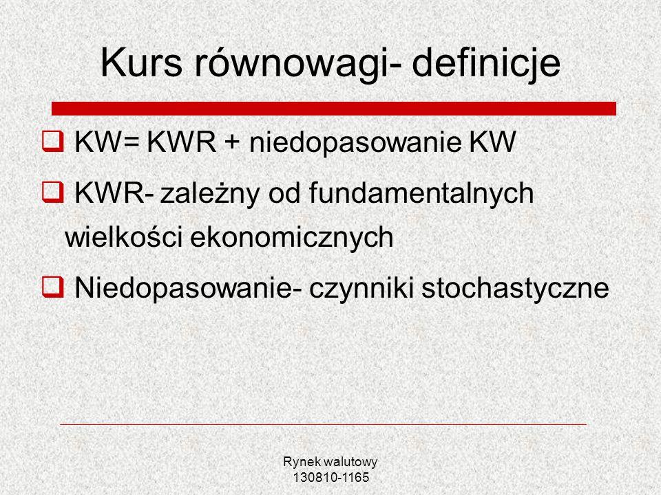 Rynek walutowy 130810-1165 Kurs równowagi- definicje KW= KWR + niedopasowanie KW KWR- zależny od fundamentalnych wielkości ekonomicznych Niedopasowani