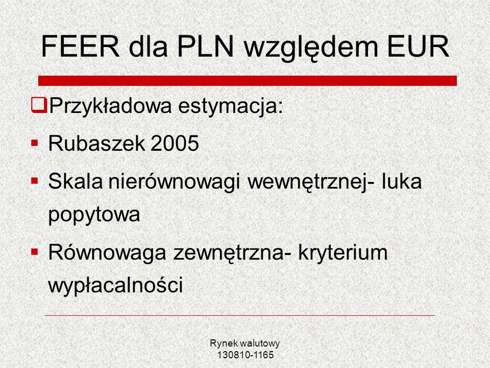 Rynek walutowy 130810-1165 FEER dla PLN względem EUR Przykładowa estymacja: Rubaszek 2005 Skala nierównowagi wewnętrznej- luka popytowa Równowaga zewn