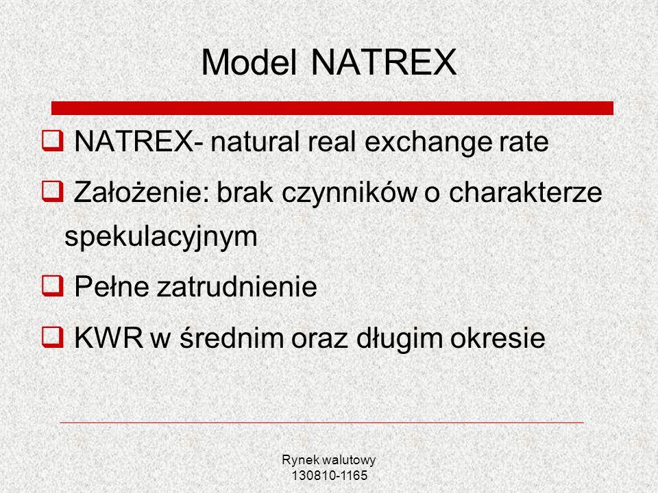 Rynek walutowy 130810-1165 Model NATREX NATREX- natural real exchange rate Założenie: brak czynników o charakterze spekulacyjnym Pełne zatrudnienie KW
