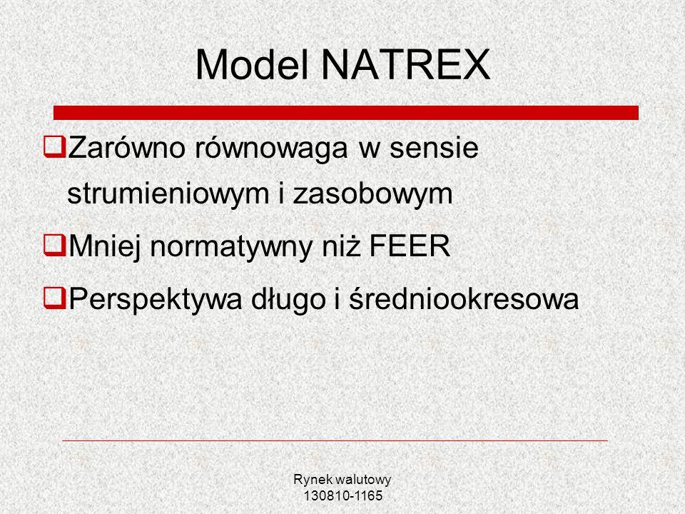 Rynek walutowy 130810-1165 Model NATREX Zarówno równowaga w sensie strumieniowym i zasobowym Mniej normatywny niż FEER Perspektywa długo i średniookre