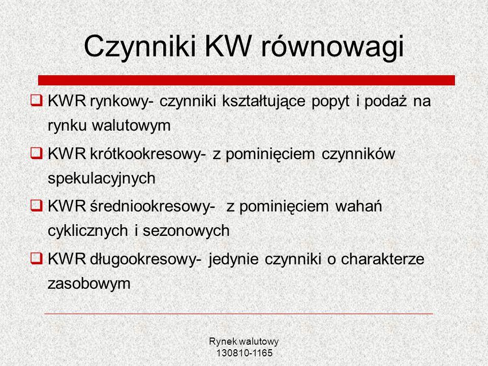 Rynek walutowy 130810-1165 KW równowagi oparty na PPP Najbardziej rozpowszechniona koncepcja KWR ER=Pn/Pa Testy przydatności PPP do określania KRW w długim okresie