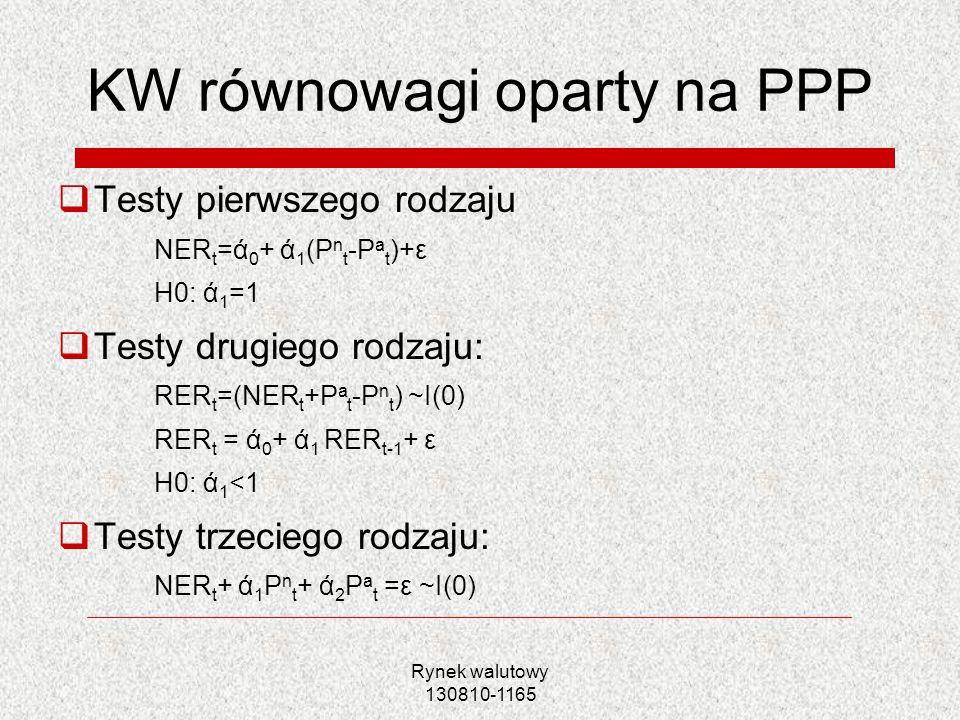 Rynek walutowy 130810-1165 KW równowagi oparty na PPP Testy pierwszego rodzaju NER t =ά 0 + ά 1 (P n t -P a t )+ε H0: ά 1 =1 Testy drugiego rodzaju: R