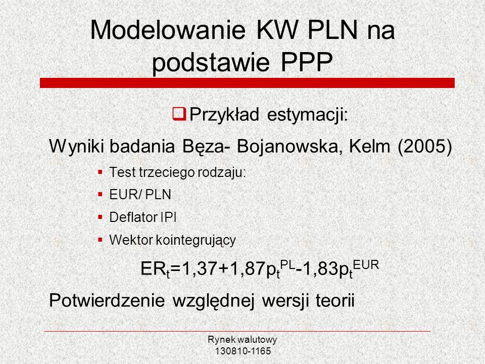 Rynek walutowy 130810-1165 Modelowanie KW PLN na podstawie PPP Przykład estymacji: Wyniki badania Bęza- Bojanowska, Kelm (2005) Test trzeciego rodzaju