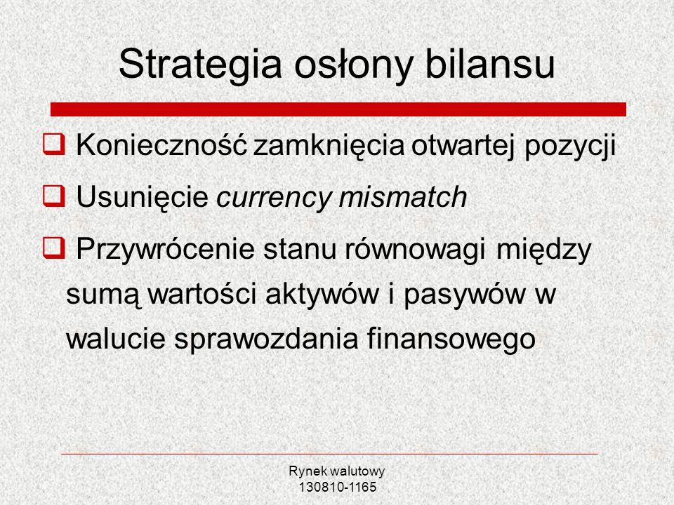 Rynek walutowy 130810-1165 Strategia osłony bilansu Konieczność zamknięcia otwartej pozycji Usunięcie currency mismatch Przywrócenie stanu równowagi m