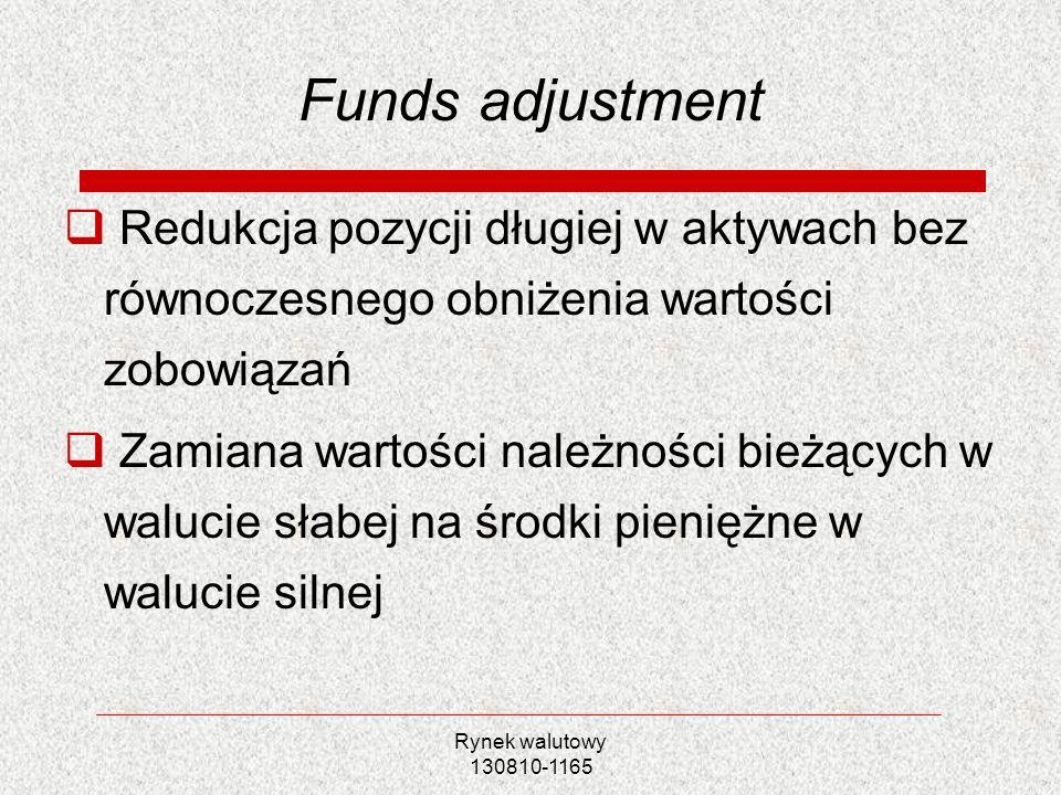 Rynek walutowy 130810-1165 Funds adjustment Redukcja pozycji długiej w aktywach bez równoczesnego obniżenia wartości zobowiązań Zamiana wartości należ