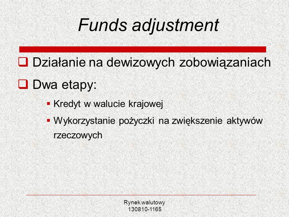 Rynek walutowy 130810-1165 Funds adjustment Działanie na dewizowych zobowiązaniach Dwa etapy: Kredyt w walucie krajowej Wykorzystanie pożyczki na zwię