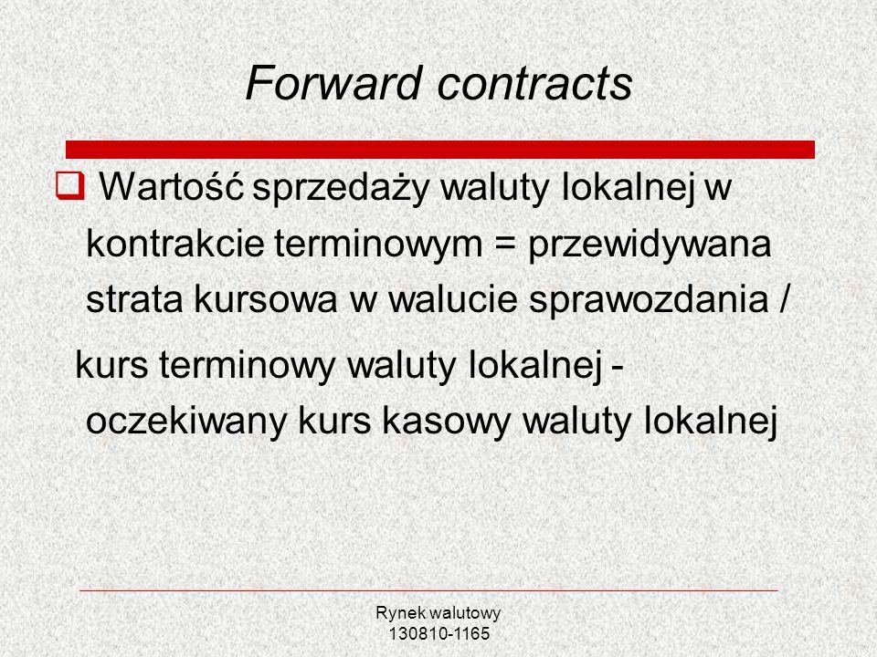 Rynek walutowy 130810-1165 Forward contracts Wartość sprzedaży waluty lokalnej w kontrakcie terminowym = przewidywana strata kursowa w walucie sprawoz