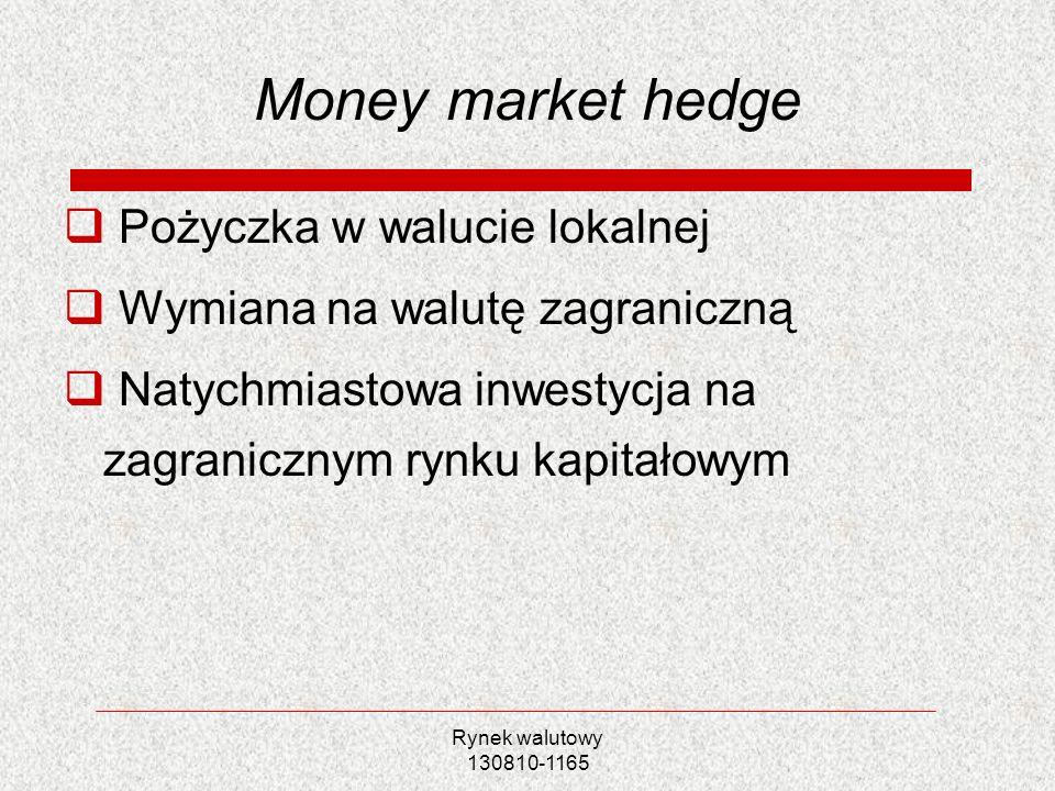 Rynek walutowy 130810-1165 Money market hedge Pożyczka w walucie lokalnej Wymiana na walutę zagraniczną Natychmiastowa inwestycja na zagranicznym rynk