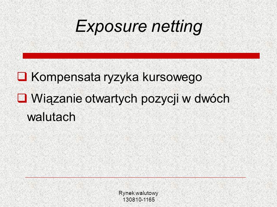Rynek walutowy 130810-1165 Exposure netting Kompensata ryzyka kursowego Wiązanie otwartych pozycji w dwóch walutach